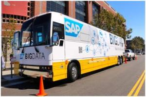 SAP Big Data Bus